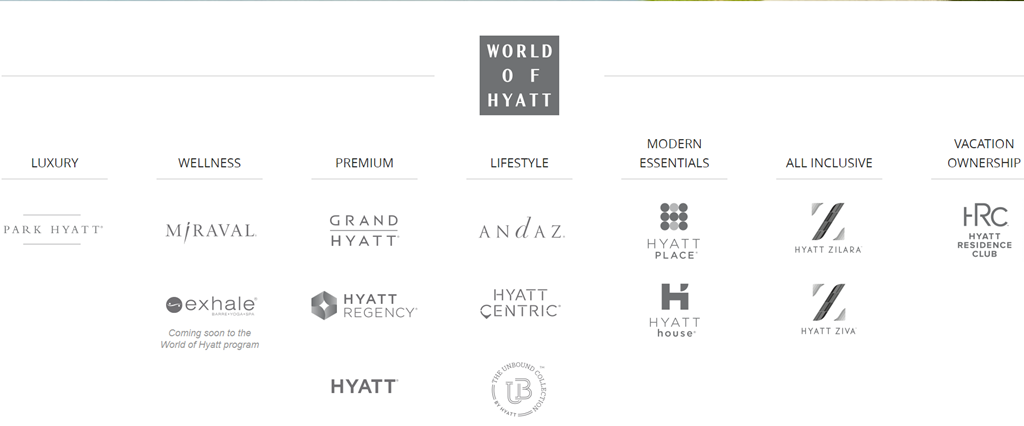 Hyatt-brands